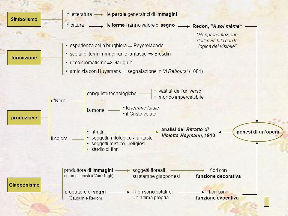 Simbolismo in letteratura J.K. Huysmans, A Rebours, 1884: prefazione-A Rebours Manifesto J.