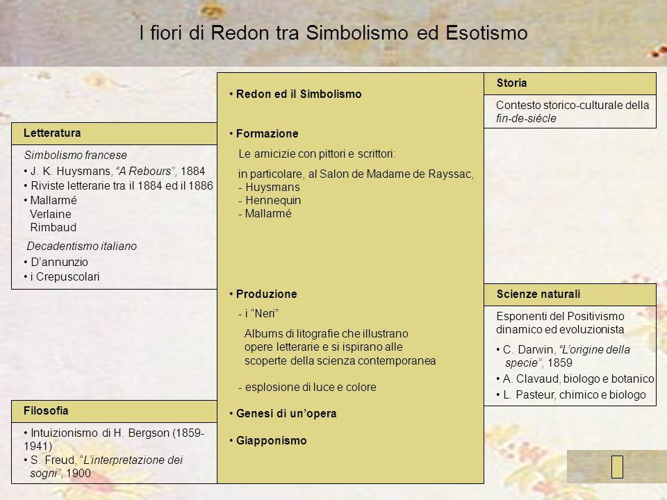 I fiori di Redon tra Simbolismo ed Esotismo Redon ed il Simbolismo Formazione Le amicizie con pittori e scrittori: in particolare, al Salon de Madame