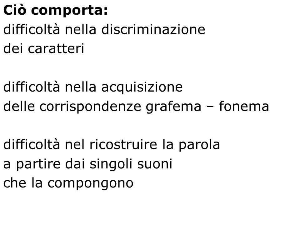 Ciò comporta: difficoltà nella discriminazione dei caratteri difficoltà nella acquisizione delle corrispondenze grafema – fonema difficoltà nel ricost