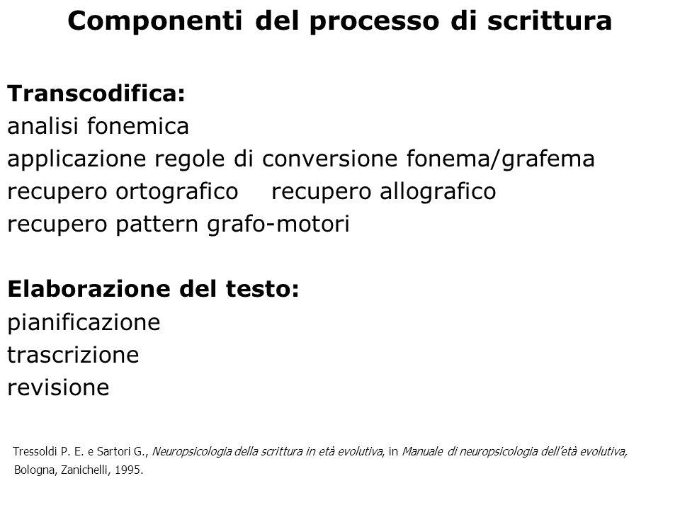 Componenti del processo di scrittura Transcodifica: analisi fonemica applicazione regole di conversione fonema/grafema recupero ortografico recupero a