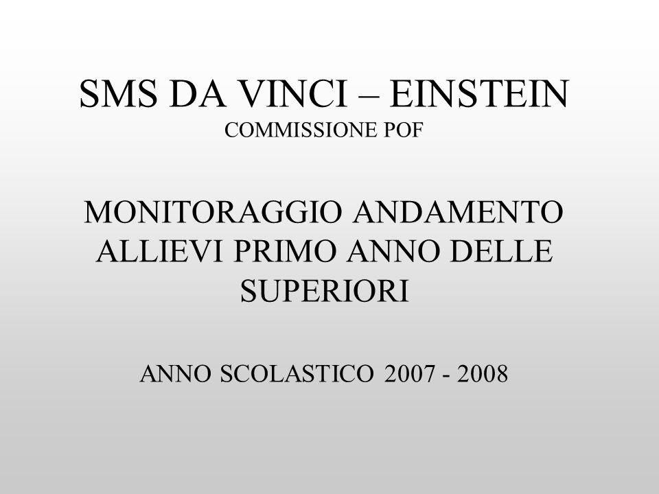 SMS DA VINCI – EINSTEIN COMMISSIONE POF MONITORAGGIO ANDAMENTO ALLIEVI PRIMO ANNO DELLE SUPERIORI ANNO SCOLASTICO 2007 - 2008
