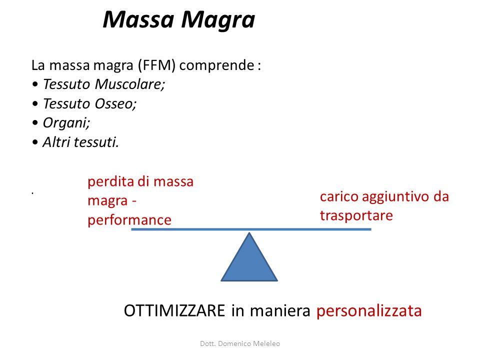 La massa magra (FFM) comprende : Tessuto Muscolare; Tessuto Osseo; Organi; Altri tessuti..