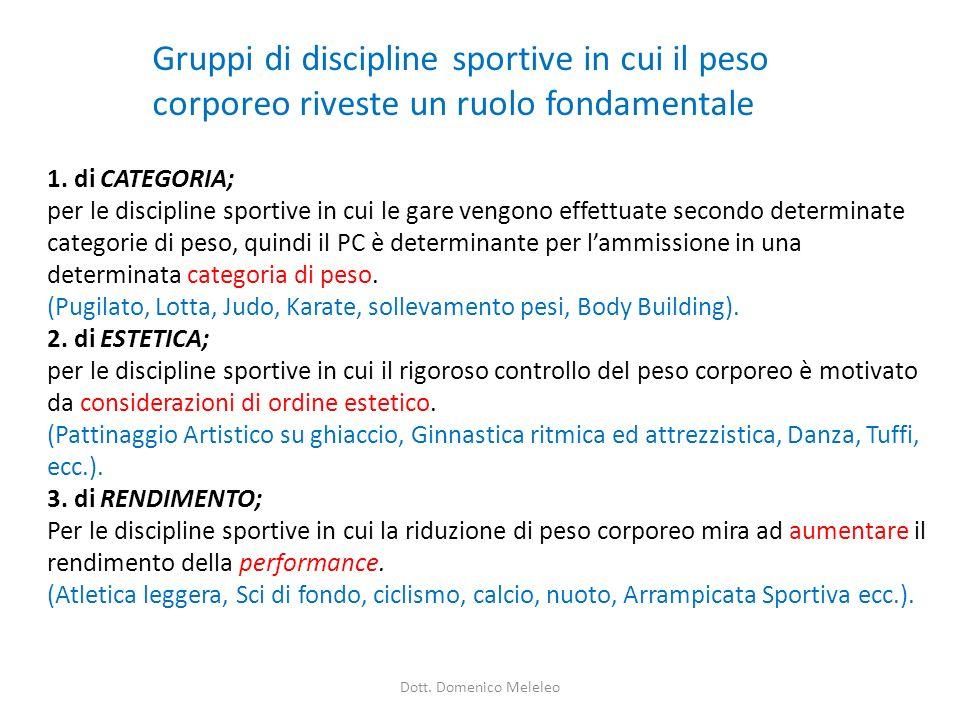 1. di CATEGORIA; per le discipline sportive in cui le gare vengono effettuate secondo determinate categorie di peso, quindi il PC è determinante per l