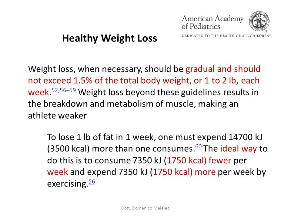 Weight loss, when necessary, should be gradual and should not exceed 1.5% of the total body weight, or 1 to 2 lb, each week.