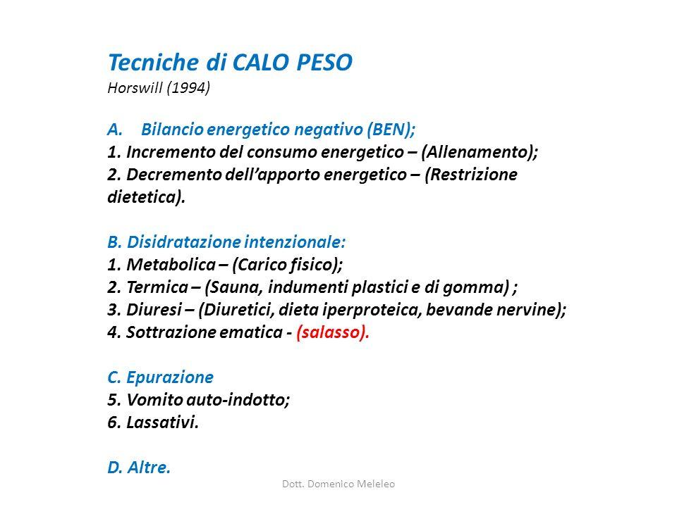 Tecniche di CALO PESO Horswill (1994) A.Bilancio energetico negativo (BEN); 1.