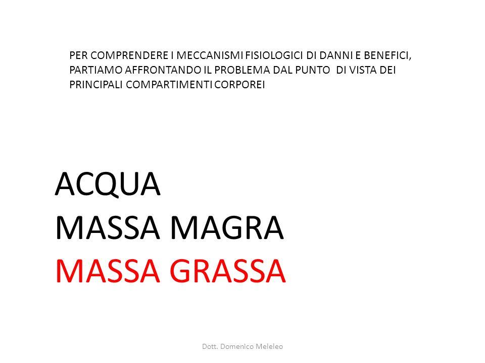 ACQUA MASSA MAGRA MASSA GRASSA PER COMPRENDERE I MECCANISMI FISIOLOGICI DI DANNI E BENEFICI, PARTIAMO AFFRONTANDO IL PROBLEMA DAL PUNTO DI VISTA DEI PRINCIPALI COMPARTIMENTI CORPOREI Dott.