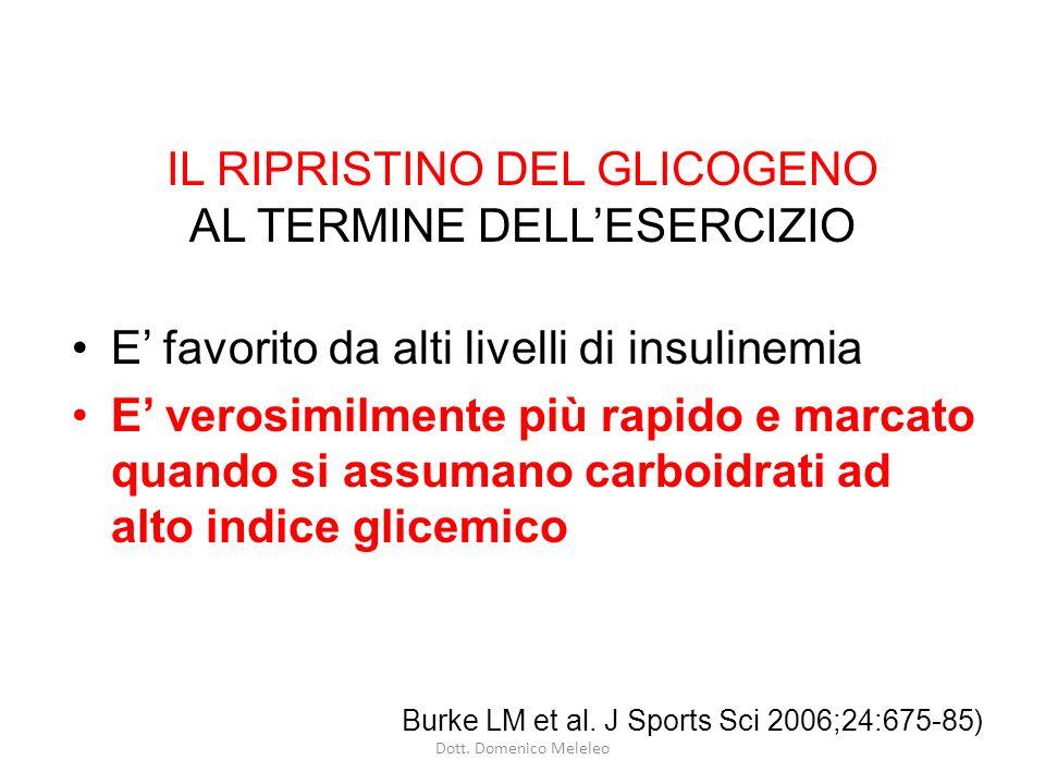 IL RIPRISTINO DEL GLICOGENO AL TERMINE DELLESERCIZIO E favorito da alti livelli di insulinemia E verosimilmente più rapido e marcato quando si assumano carboidrati ad alto indice glicemico Burke LM et al.