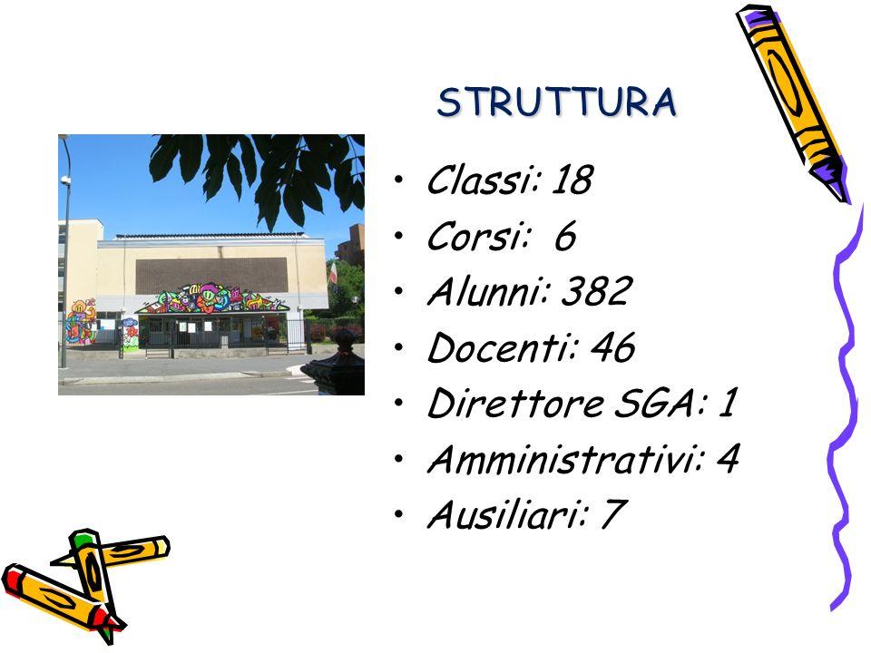 STRUTTURA STRUTTURA Classi: 18 Corsi: 6 Alunni: 382 Docenti: 46 Direttore SGA: 1 Amministrativi: 4 Ausiliari: 7
