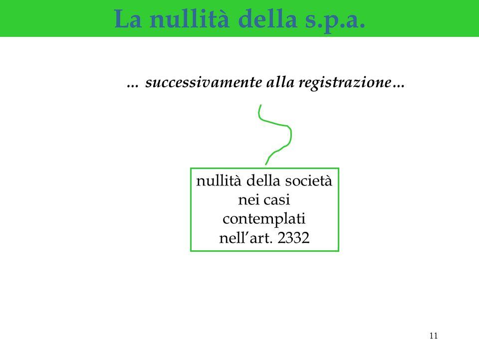 11 La nullità della s.p.a.nullità della società nei casi contemplati nellart.