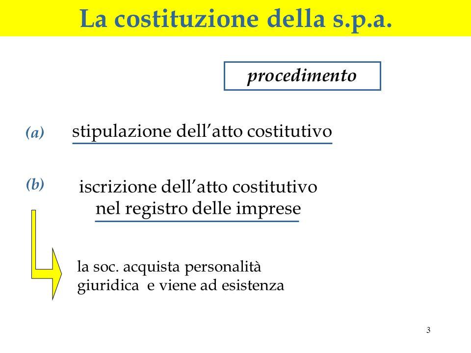 3 La costituzione della s.p.a.