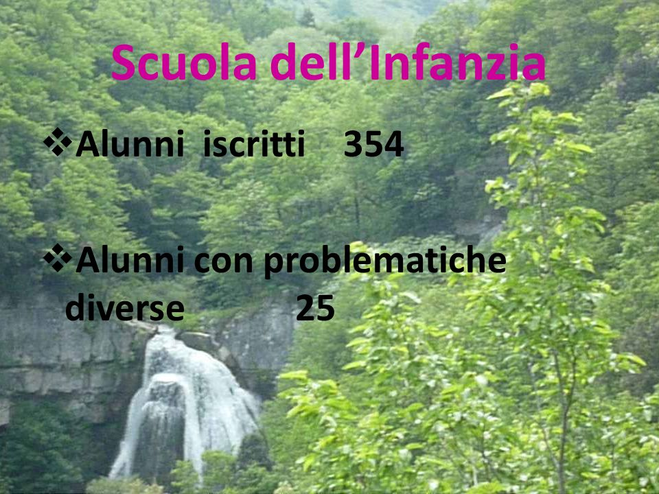 Scuola dellInfanzia Alunni iscritti 354 Alunni con problematiche diverse 25