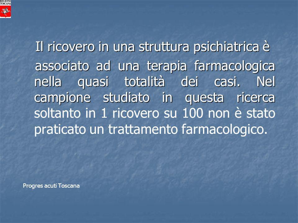 Il ricovero in una struttura psichiatrica è Il ricovero in una struttura psichiatrica è associato ad una terapia farmacologica nella quasi totalità de