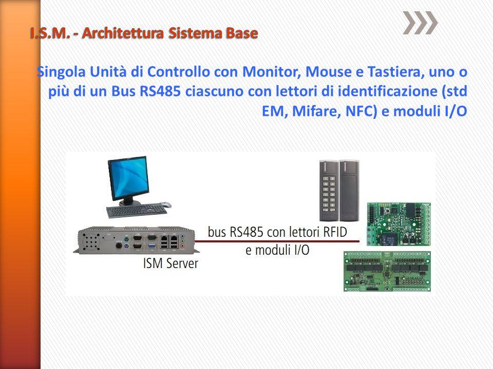 Singola Unità di Controllo con Monitor, Mouse e Tastiera, uno o più di un Bus RS485 ciascuno con lettori di identificazione (std EM, Mifare, NFC) e mo
