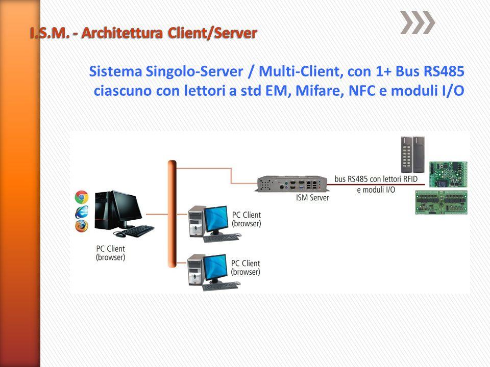 Sistema Client/Server, con 1+ Bus RS485 con lettori a std EM, Mifare, NFC e moduli I/O, TVCC IP ONVIF e controllo remoto (Smartphones & Tablets)