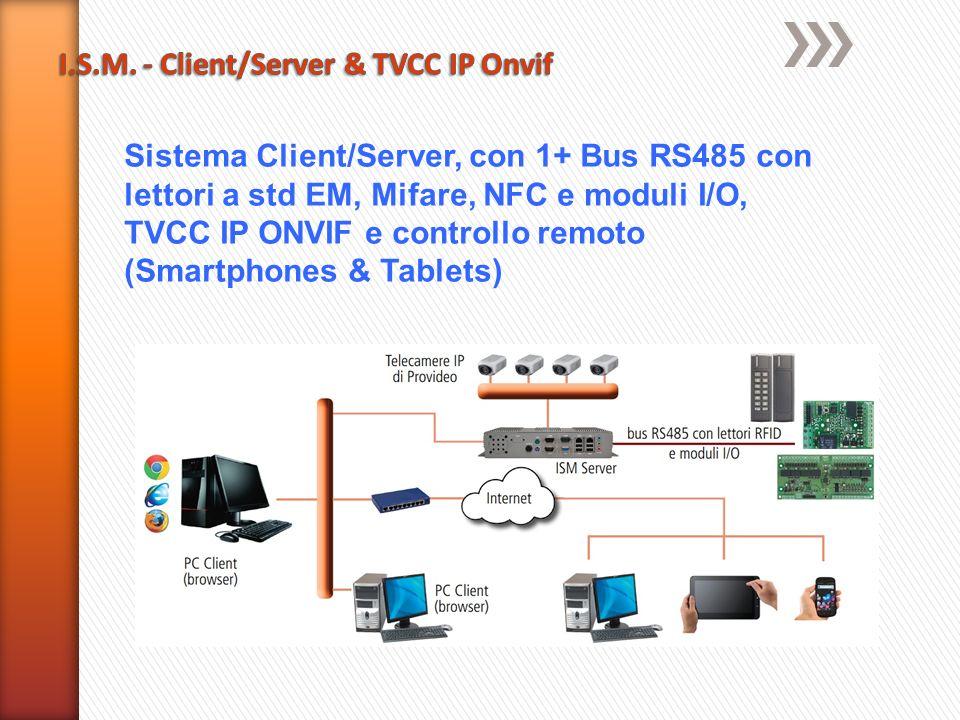Sistema Client/Server, 1+ bus RS485 con lettori ID & I/Os, TVCC IP ONVIF, controllo remoto (Smartphones & Tablets), Video- citofonia Over IP, Sistemi di Allarme,...