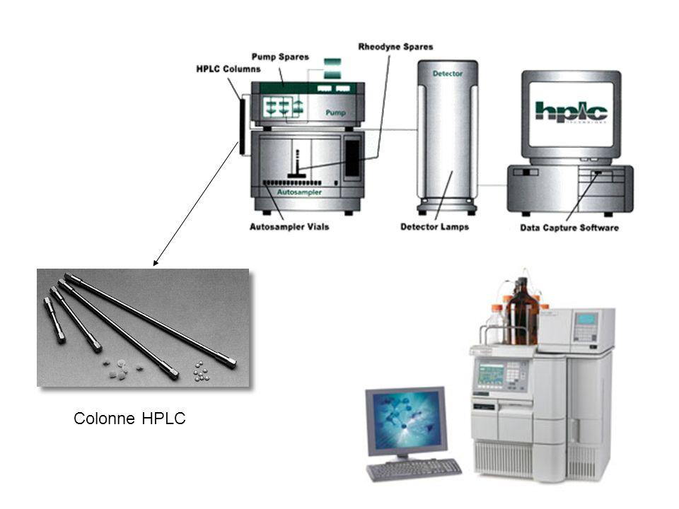 Colonne HPLC
