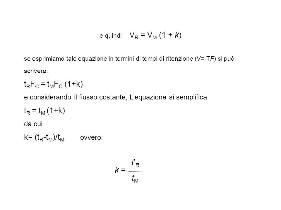e quindi V R = V M (1 + k) se esprimiamo tale equazione in termini di tempi di ritenzione (V= TF) si può scrivere: t R F C = t M F C (1+k) e considera