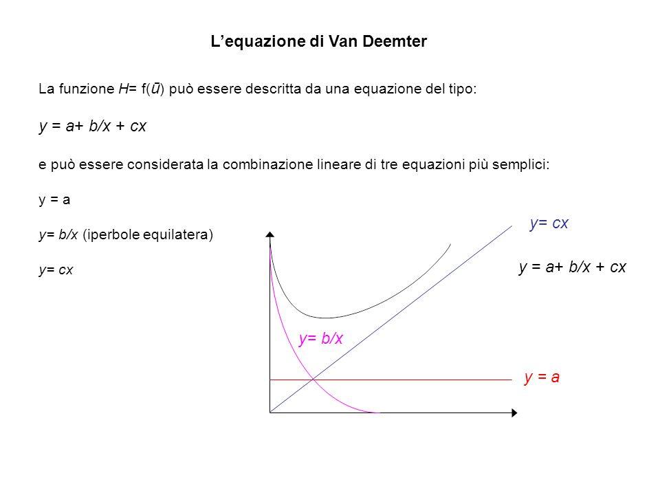 Lequazione di Van Deemter La funzione H= f( ū ) può essere descritta da una equazione del tipo: y = a+ b/x + cx e può essere considerata la combinazio