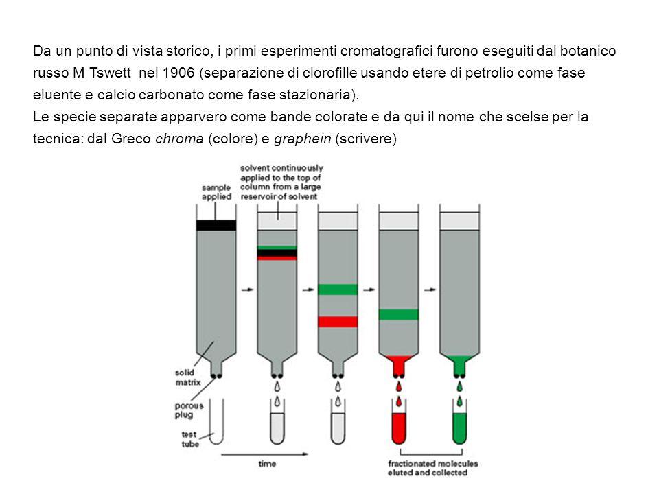 Classificazione dei metodi cromatografici Un metodo di classificazione dei metodi cromatografici si basa sullo stato della fase mobile (liquido – gassoso) cromatografia Cromatografia liquida (fase mobile liquida) Gas cromatografia (fase mobile gassosa) liquido – liquido liquido - solida gas – liquido gas - solida Sulla base dello stato della fase stazionaria si ha una ulteriore suddivisione