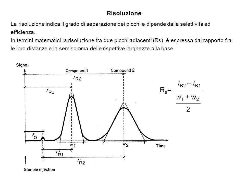 Risoluzione La risoluzione indica il grado di separazione dei picchi e dipende dalla selettività ed efficienza. In termini matematici la risoluzione t