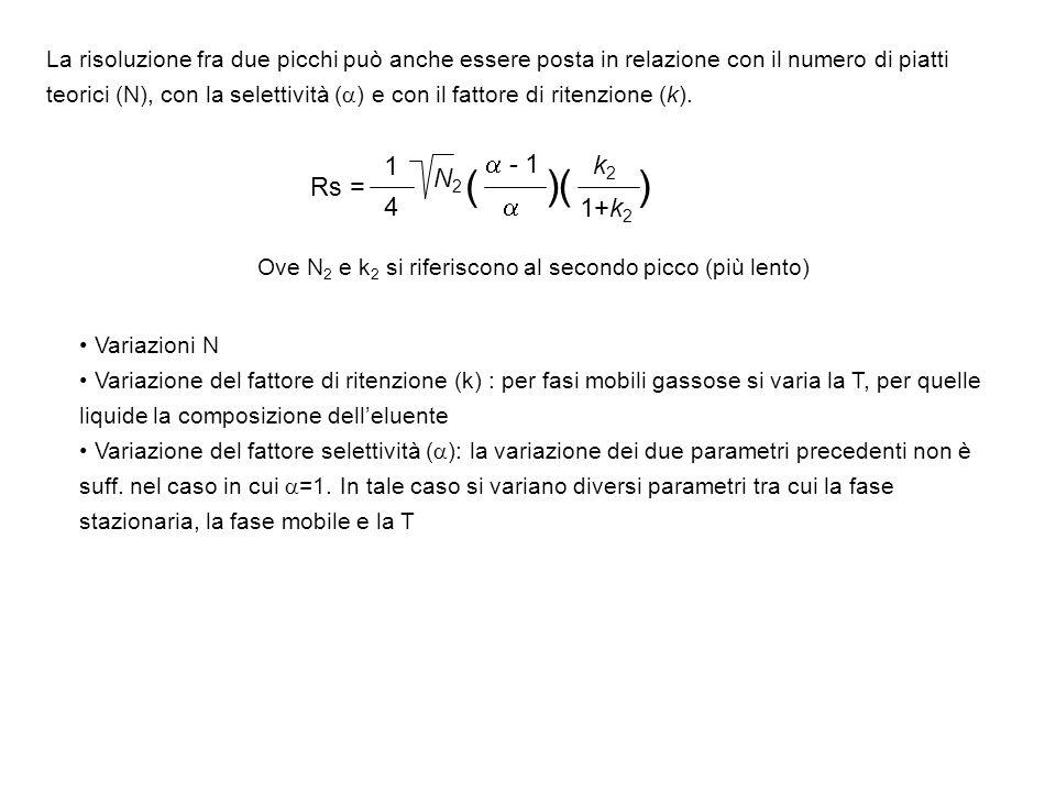 La risoluzione fra due picchi può anche essere posta in relazione con il numero di piatti teorici (N), con la selettività ( ) e con il fattore di rite