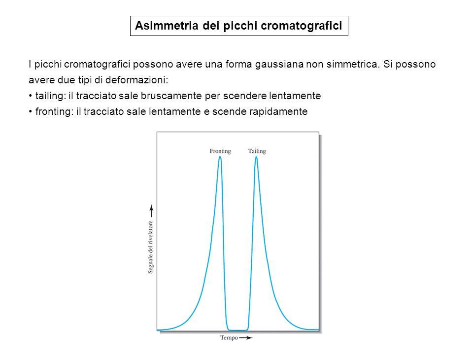 Asimmetria dei picchi cromatografici I picchi cromatografici possono avere una forma gaussiana non simmetrica. Si possono avere due tipi di deformazio