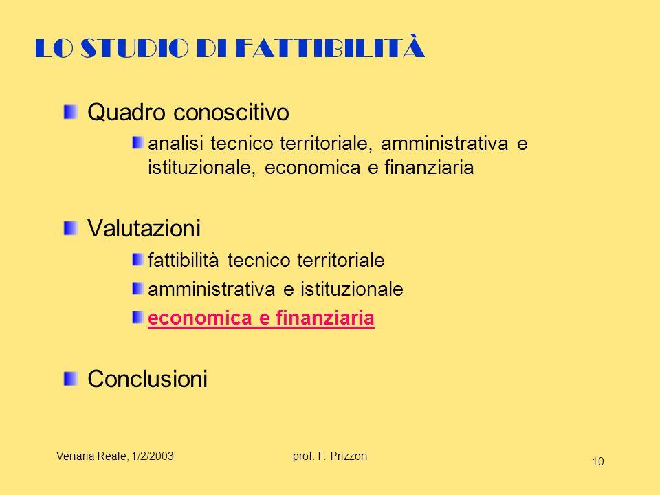 Venaria Reale, 1/2/2003prof. F. Prizzon 10 LO STUDIO DI FATTIBILITÀ Quadro conoscitivo analisi tecnico territoriale, amministrativa e istituzionale, e