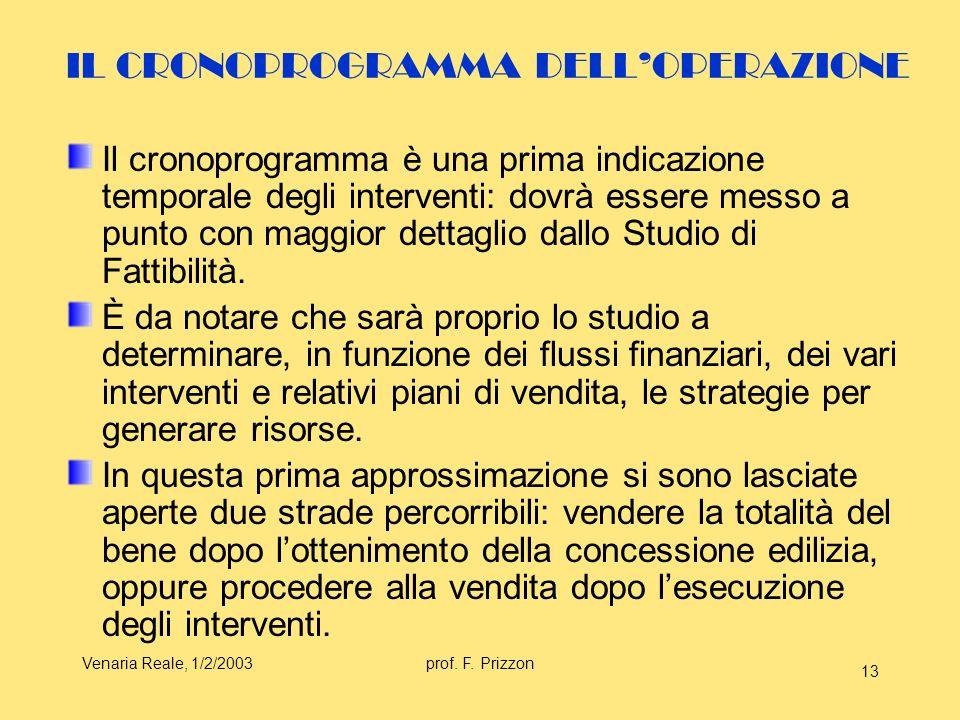 Venaria Reale, 1/2/2003prof. F. Prizzon 13 IL CRONOPROGRAMMA DELLOPERAZIONE Il cronoprogramma è una prima indicazione temporale degli interventi: dovr