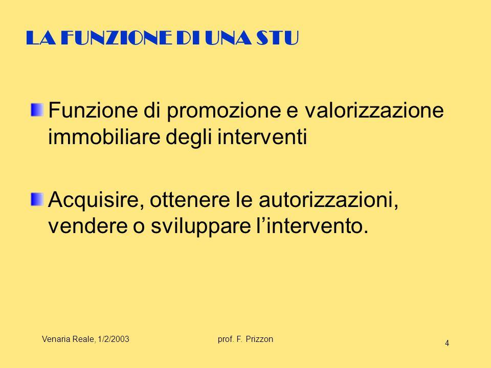 Venaria Reale, 1/2/2003prof. F. Prizzon 4 LA FUNZIONE DI UNA STU Funzione di promozione e valorizzazione immobiliare degli interventi Acquisire, otten