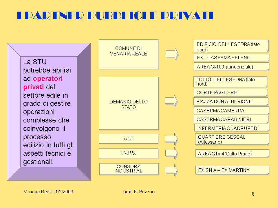 Venaria Reale, 1/2/2003prof. F. Prizzon 8 I PARTNER PUBBLICI E PRIVATI COMUNE DI VENARIA REALE COMUNE DI VENARIA REALE AREA GI/100 (tangenziale) EDIFI