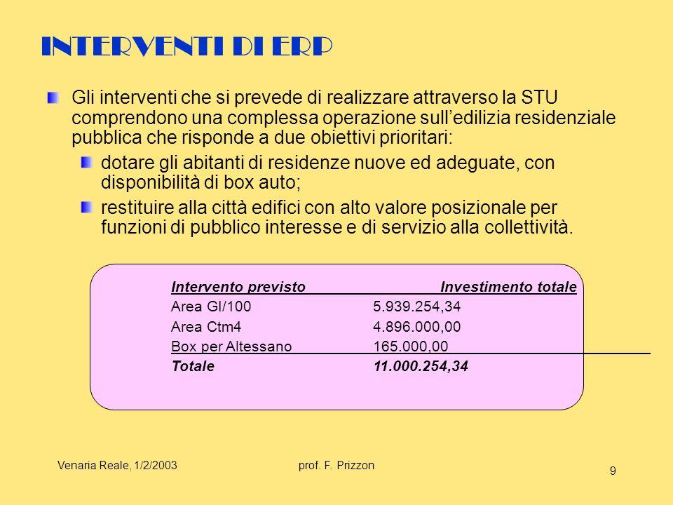 Venaria Reale, 1/2/2003prof. F. Prizzon 9 INTERVENTI DI ERP Gli interventi che si prevede di realizzare attraverso la STU comprendono una complessa op