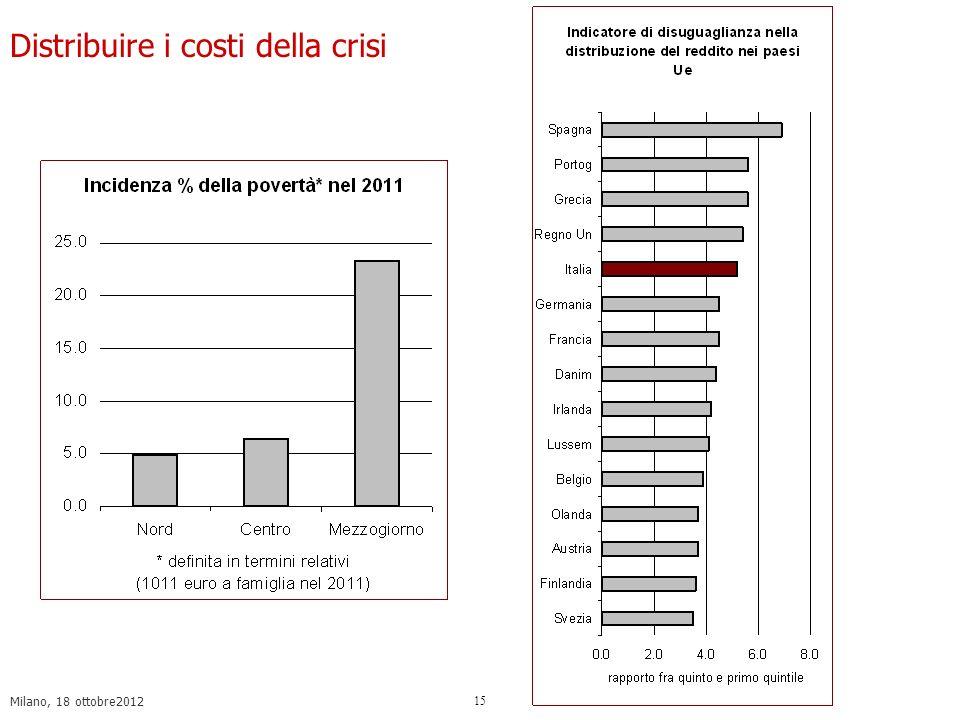 Milano, 18 ottobre2012 15 Distribuire i costi della crisi