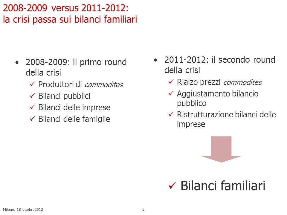 Milano, 18 ottobre2012 13 Effetti generazionali: genere e territorio