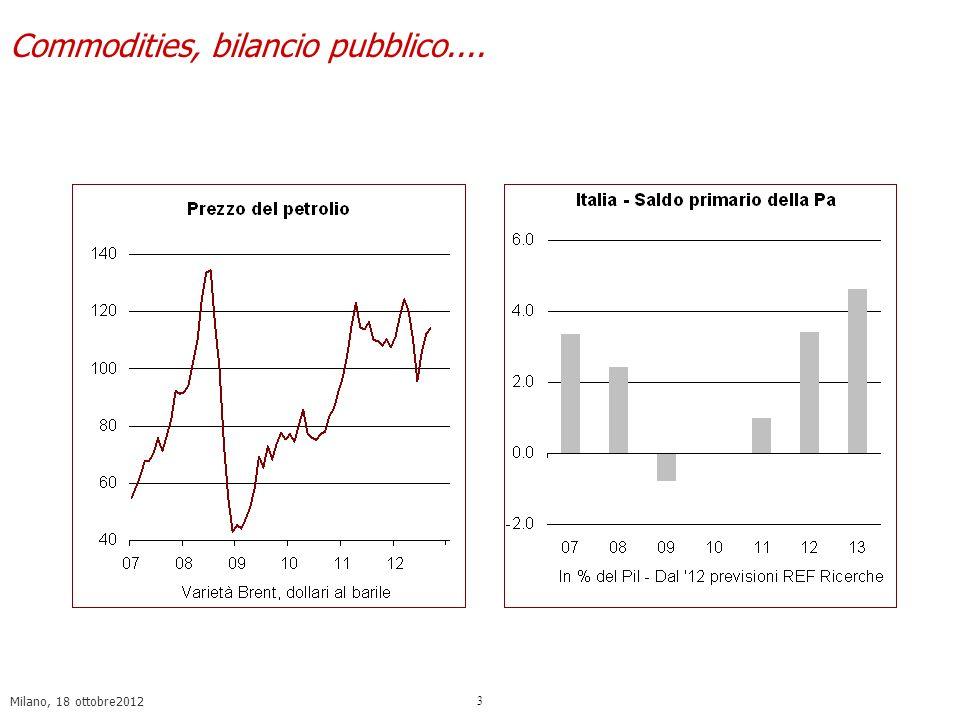 Milano, 18 ottobre2012 3 Commodities, bilancio pubblico....