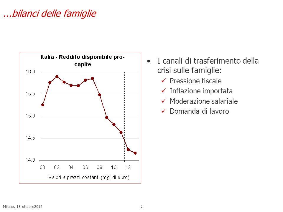 Milano, 18 ottobre2012 6 Limiti assunzioni Pa Blocco salari dipendenti pubblici Aumento accisa dei carburanti Aumento dellIva Imu Tagli alle pensioni Gli interventi della politica di bilancio per il 2012-2014