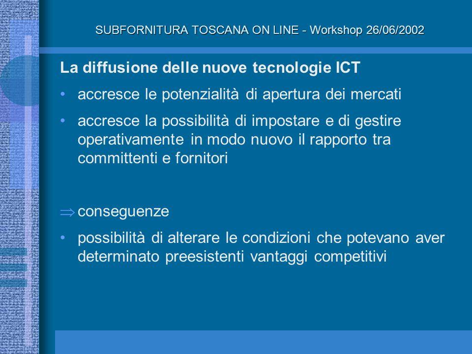 La diffusione delle nuove tecnologie ICT accresce le potenzialità di apertura dei mercati accresce la possibilità di impostare e di gestire operativamente in modo nuovo il rapporto tra committenti e fornitori conseguenze possibilità di alterare le condizioni che potevano aver determinato preesistenti vantaggi competitivi SUBFORNITURA TOSCANA ON LINE - Workshop 26/06/2002
