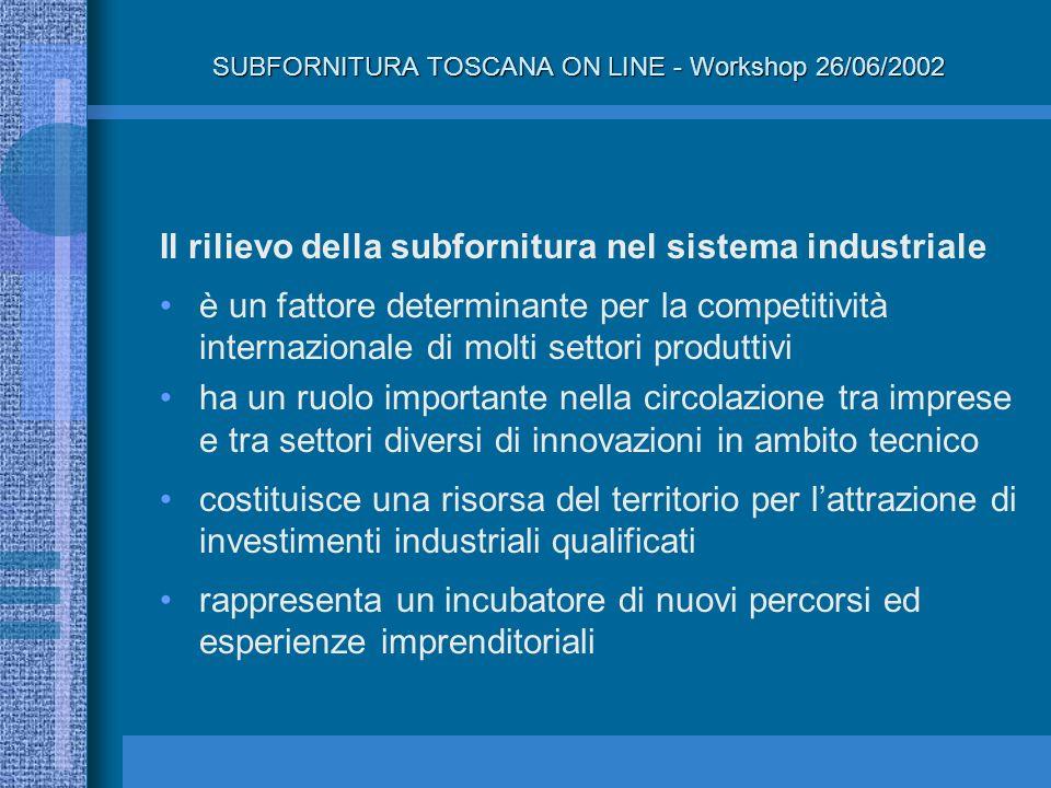 Il rilievo della subfornitura nel sistema industriale è un fattore determinante per la competitività internazionale di molti settori produttivi ha un ruolo importante nella circolazione tra imprese e tra settori diversi di innovazioni in ambito tecnico costituisce una risorsa del territorio per lattrazione di investimenti industriali qualificati rappresenta un incubatore di nuovi percorsi ed esperienze imprenditoriali SUBFORNITURA TOSCANA ON LINE - Workshop 26/06/2002