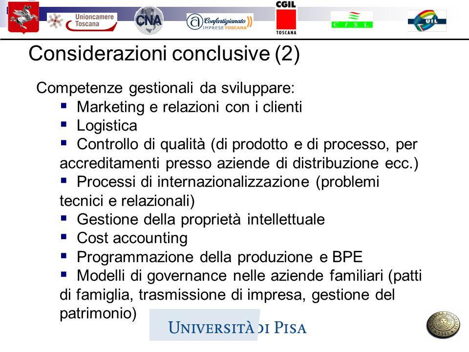 Considerazioni conclusive (2) Competenze gestionali da sviluppare: Marketing e relazioni con i clienti Logistica Controllo di qualità (di prodotto e d