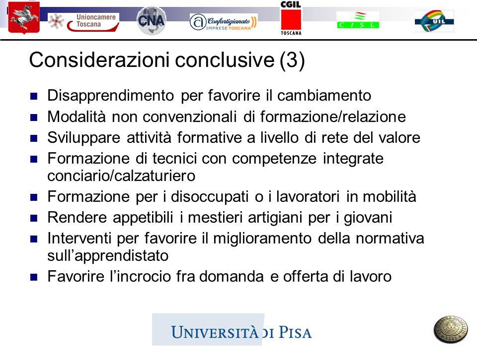 Considerazioni conclusive (3) Disapprendimento per favorire il cambiamento Modalità non convenzionali di formazione/relazione Sviluppare attività form