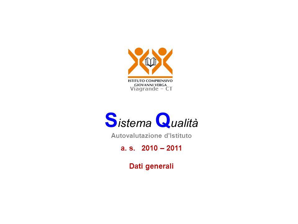 Viagrande – CT S istema Q ualità Autovalutazione d Istituto a. s. 2010 – 2011 Dati generali
