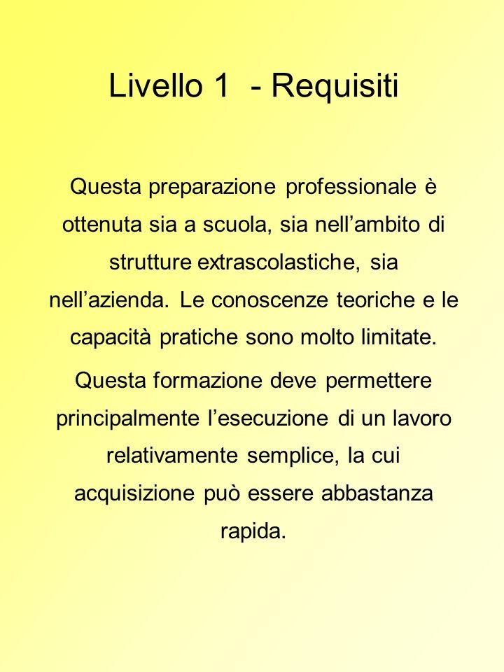 Livello 1 - Requisiti Questa preparazione professionale è ottenuta sia a scuola, sia nellambito di strutture extrascolastiche, sia nellazienda. Le con