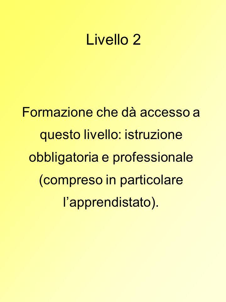 Livello 2 Formazione che dà accesso a questo livello: istruzione obbligatoria e professionale (compreso in particolare lapprendistato).