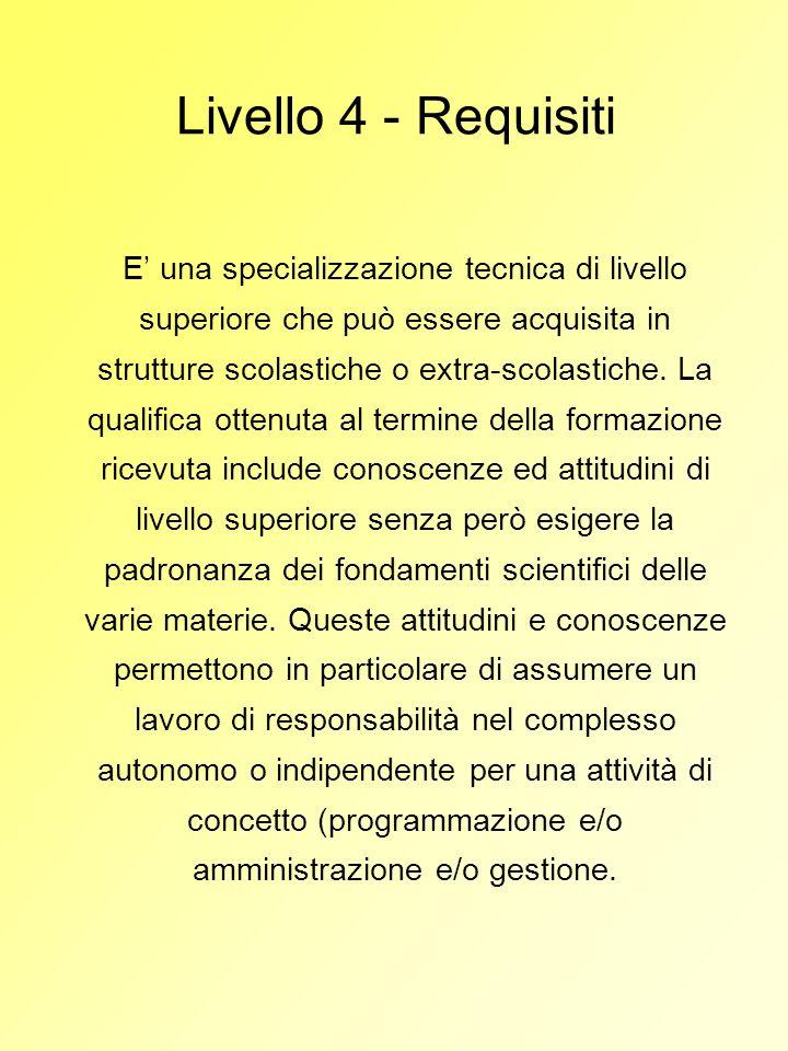 Livello 4 - Requisiti E una specializzazione tecnica di livello superiore che può essere acquisita in strutture scolastiche o extra-scolastiche. La qu