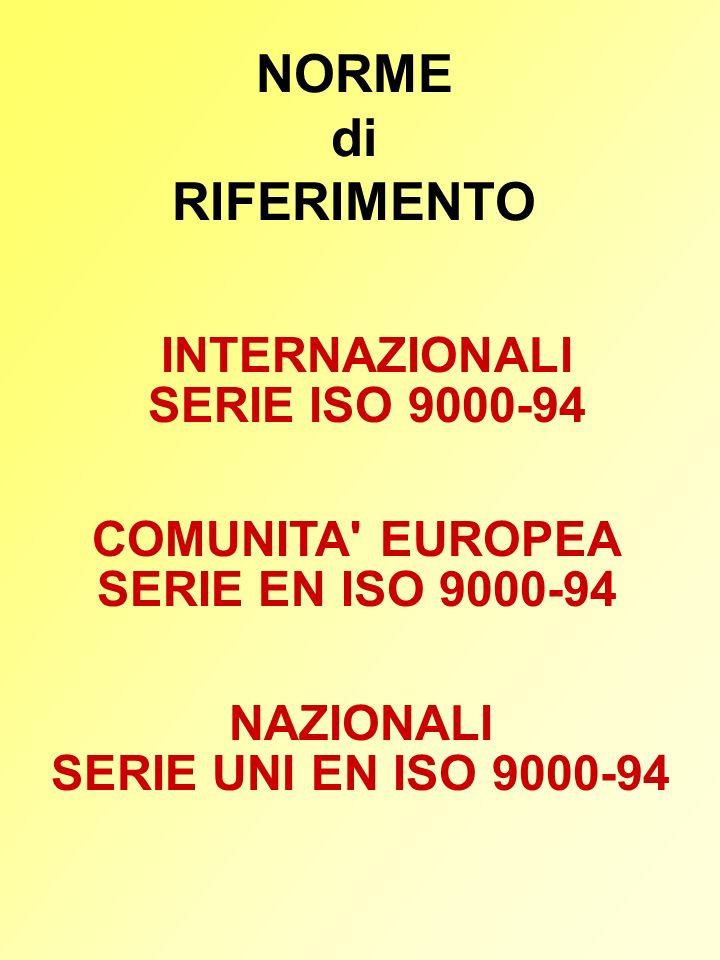 NORME di RIFERIMENTO INTERNAZIONALI SERIE ISO 9000-94 COMUNITA' EUROPEA SERIE EN ISO 9000-94 NAZIONALI SERIE UNI EN ISO 9000-94