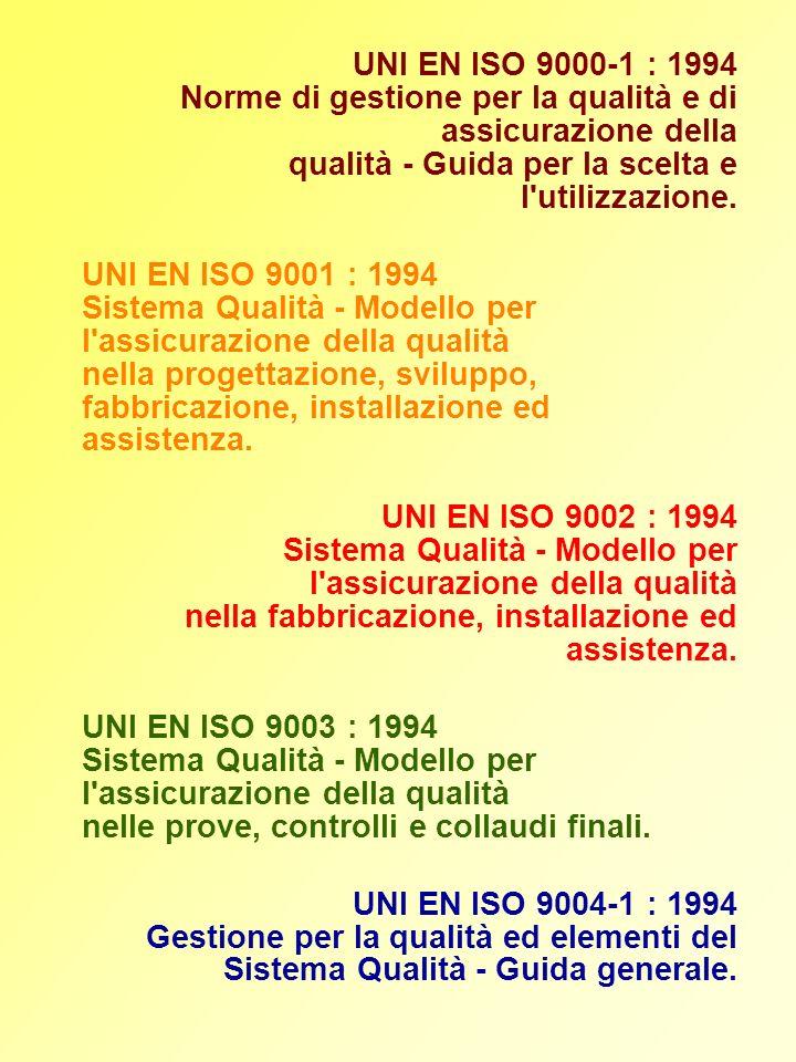 UNI EN ISO 9000-1 : 1994 Norme di gestione per la qualità e di assicurazione della qualità - Guida per la scelta e l'utilizzazione. UNI EN ISO 9001 :