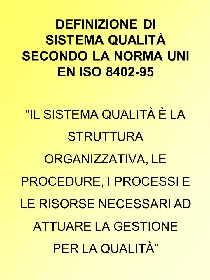 DEFINIZIONE DI SISTEMA QUALITÀ SECONDO LA NORMA UNI EN ISO 8402-95 IL SISTEMA QUALITÀ È LA STRUTTURA ORGANIZZATIVA, LE PROCEDURE, I PROCESSI E LE RISO
