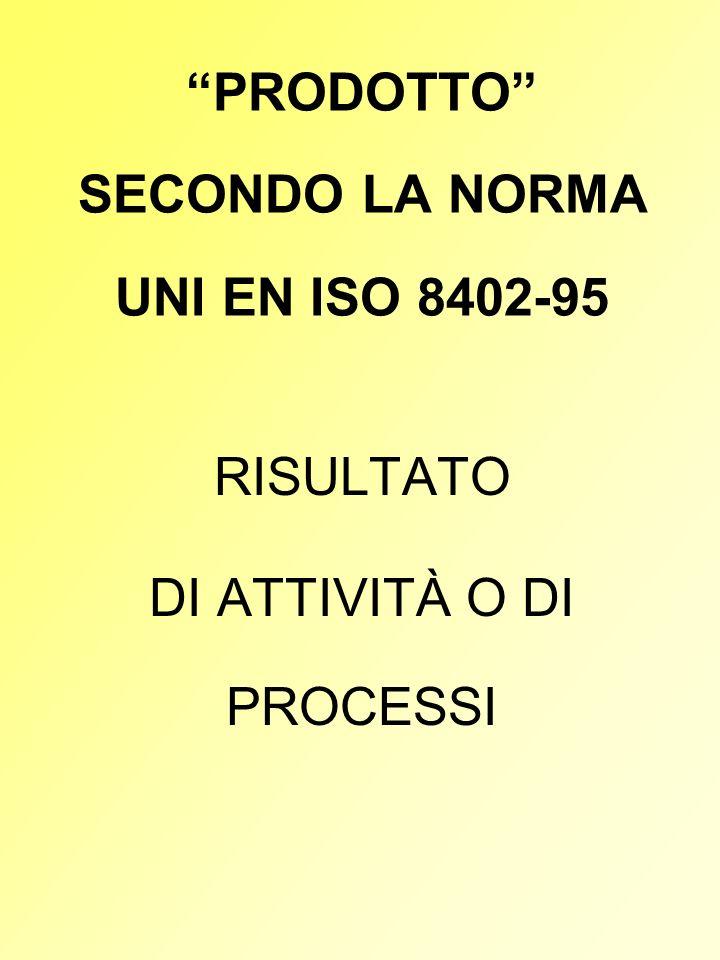 PRODOTTO SECONDO LA NORMA UNI EN ISO 8402-95 RISULTATO DI ATTIVITÀ O DI PROCESSI