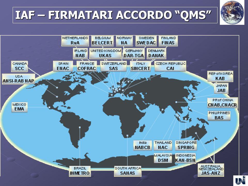 IAF – FIRMATARI ACCORDO QMS