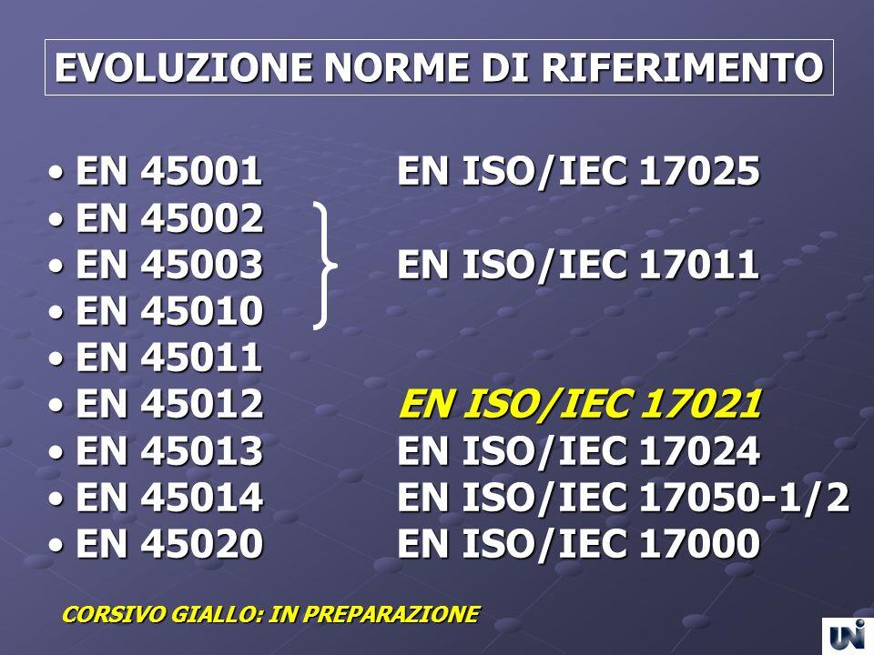 EVOLUZIONE NORME DI RIFERIMENTO EN 45001EN ISO/IEC 17025 EN 45001EN ISO/IEC 17025 EN 45002 EN 45002 EN 45003EN ISO/IEC 17011 EN 45003EN ISO/IEC 17011