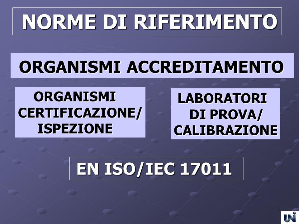 NORME DI RIFERIMENTO NORME DI RIFERIMENTO ORGANISMI ACCREDITAMENTO ORGANISMI ACCREDITAMENTO ORGANISMI ORGANISMICERTIFICAZIONE/ ISPEZIONE ISPEZIONE LAB